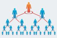 Можно ли рефоводство назвать сетевым маркетингом?
