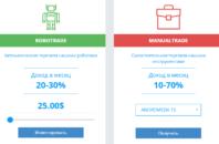 Biznet.pw форекс инвестиции
