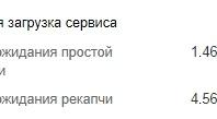 rucaptcha.com