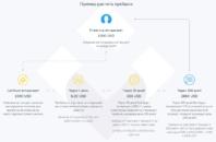 Cashluxe.trade обзор хайп проекта