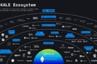 Экосистемы криптовалют: список популярных в 2021 году